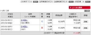 日本国土開発当選売却